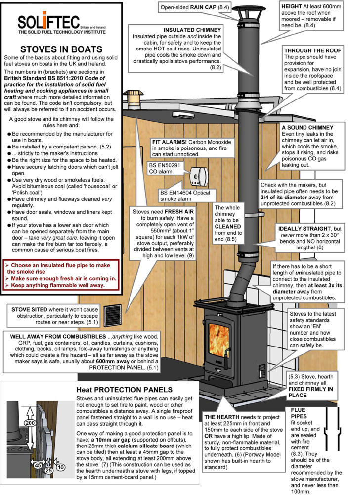 Woodburner Safety Guide for canal boats